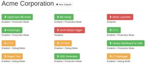 Organization adapter list